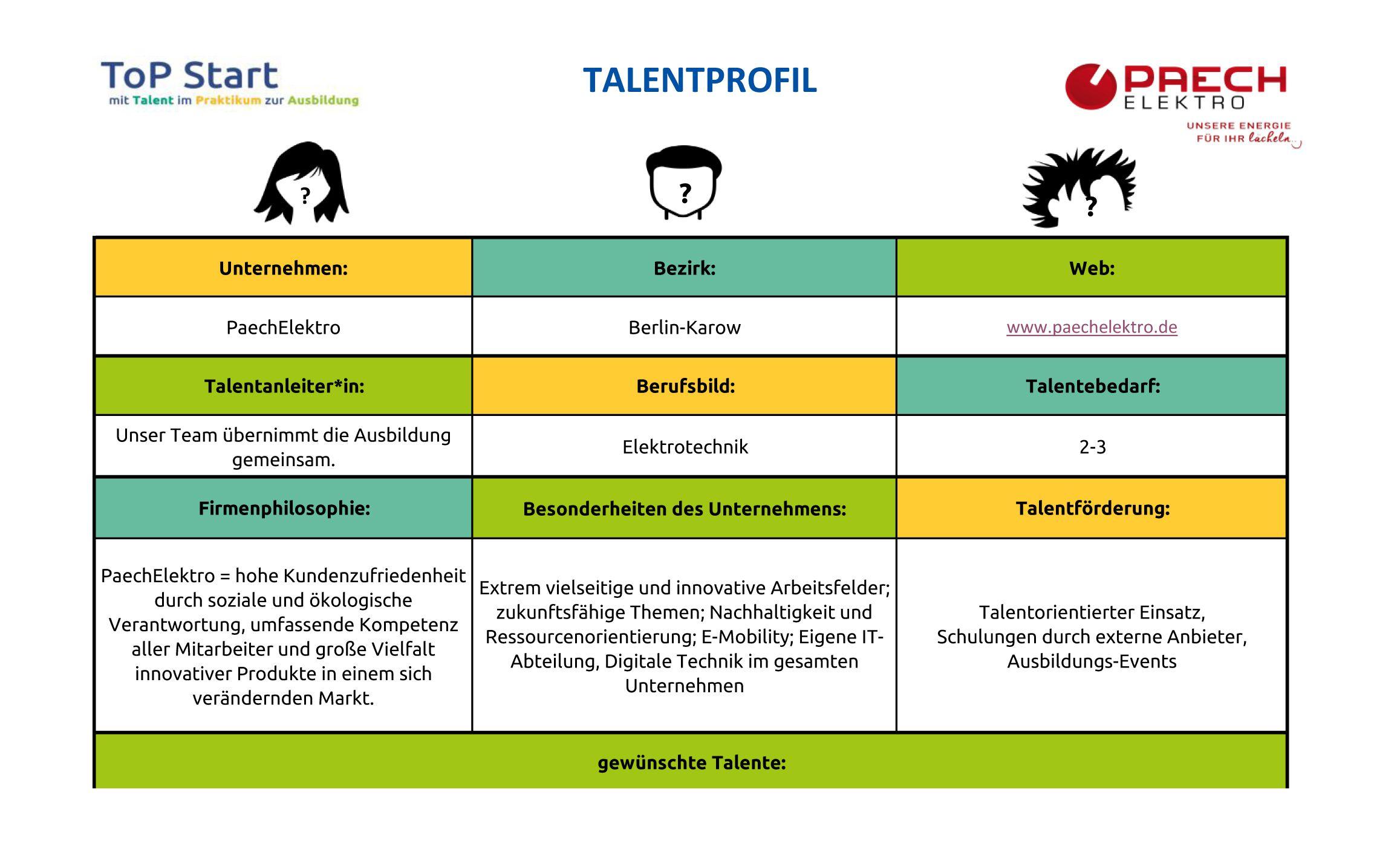 Talentprofil